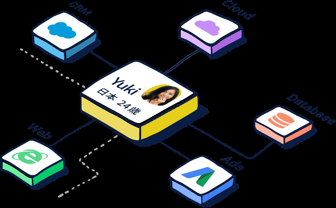 Ptengine,Datadeck,データを統合し価値のある資産に転換